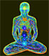 Photo of chakras in the human body